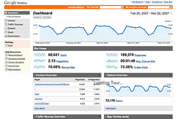Image Advanced Google Analytics Integration